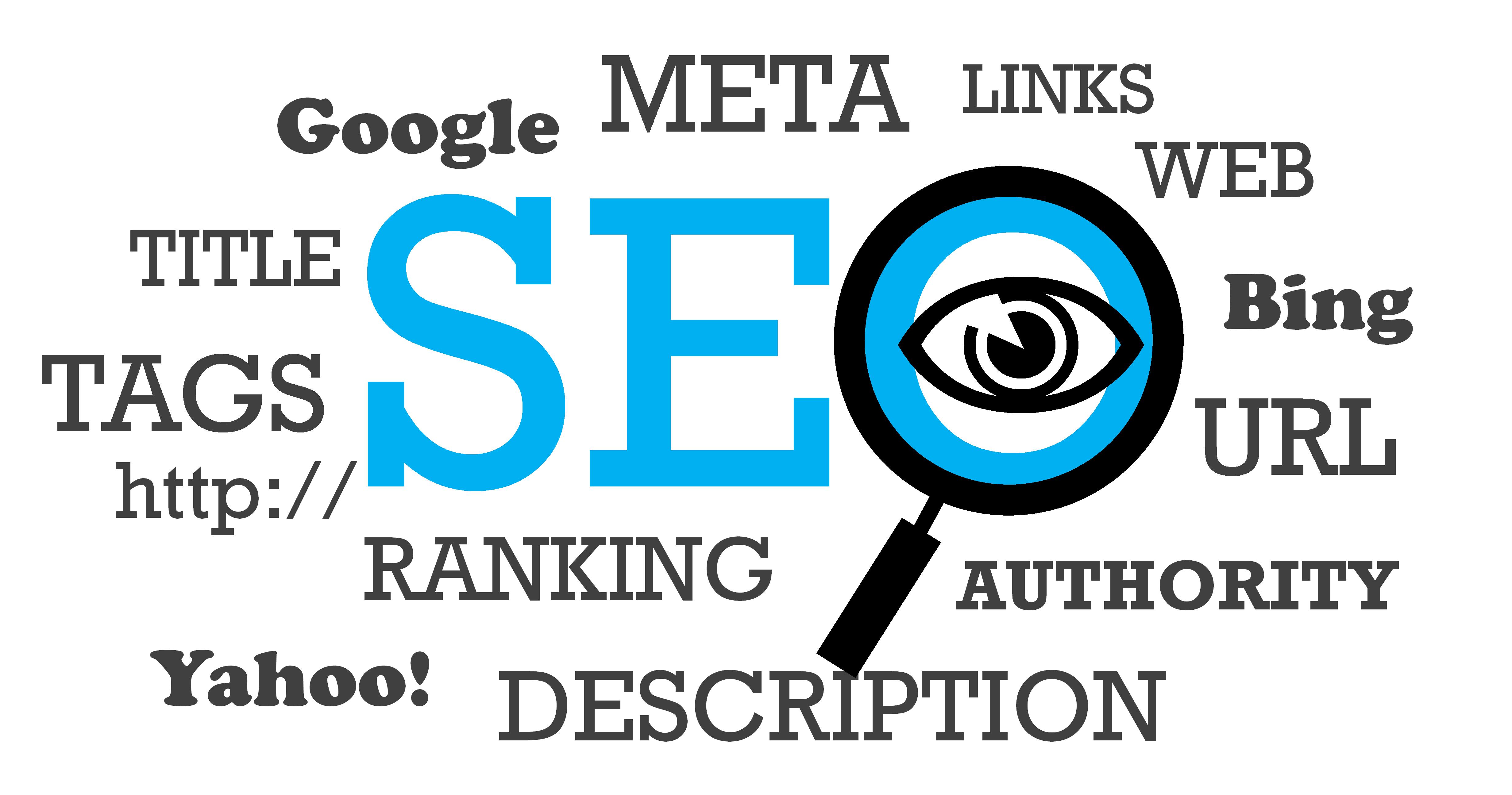 2 Promising Internet Advertising and marketing Methods