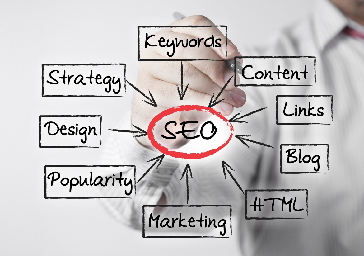 Avail Web site Hyperlink Constructing Providers To Promote Your Enterprise On-line