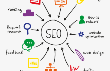Enhance Search Engine Visitors – A Fundamental search engine optimisation Primer!