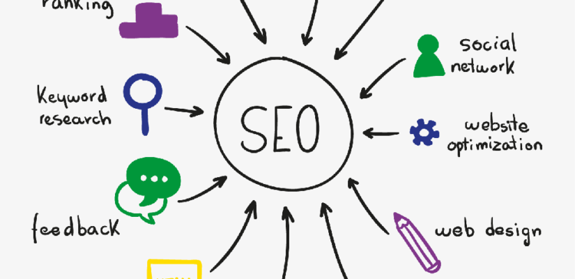 How to Increase Search Engine Traffic - A Basic SEO Primer!