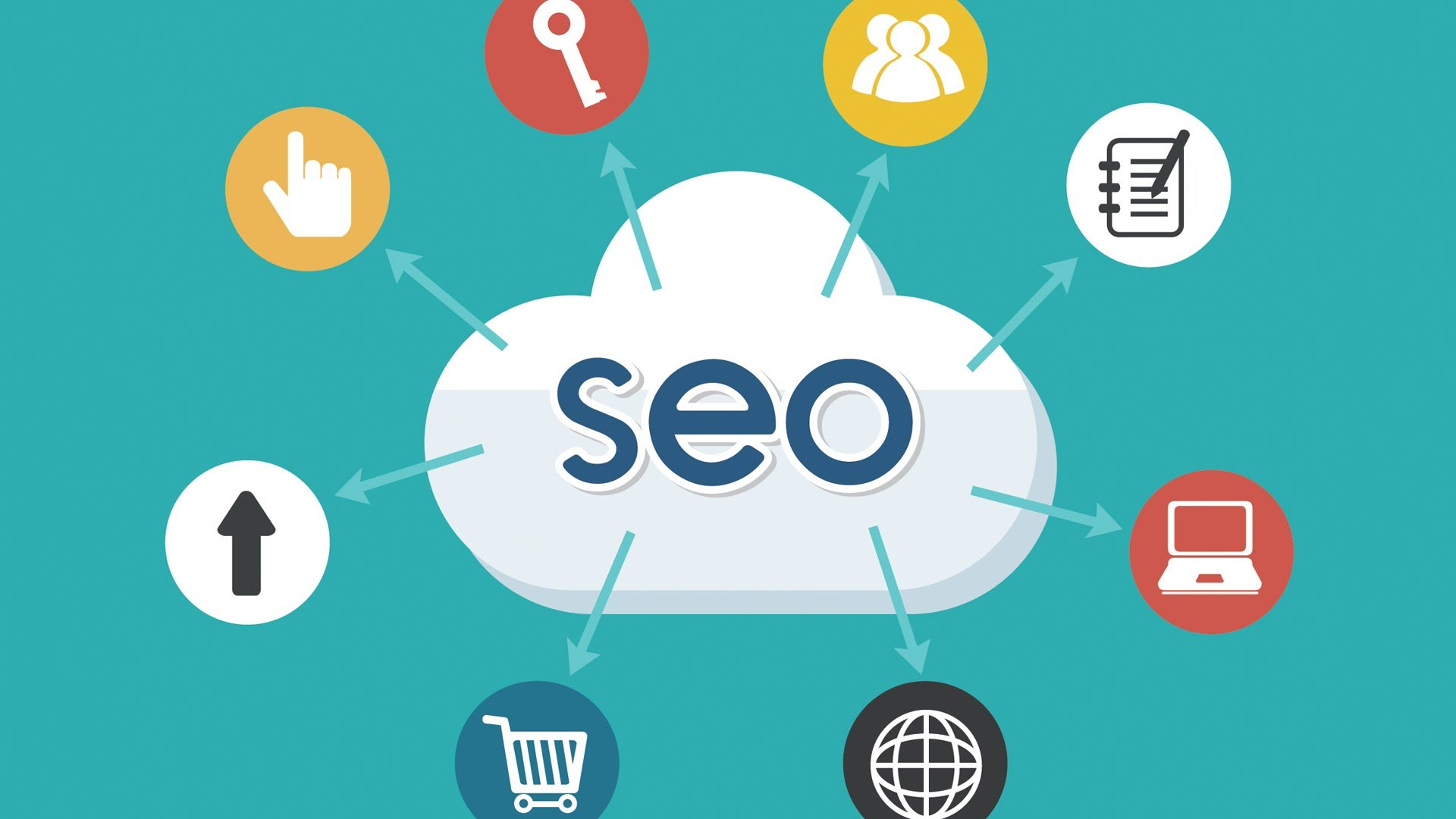 Significance of The Function Performed by The Search Engine Optimization Copywriters