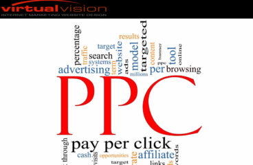 Know The Advantages Of Promoting With Google AdWords To Develop Your Enterprise