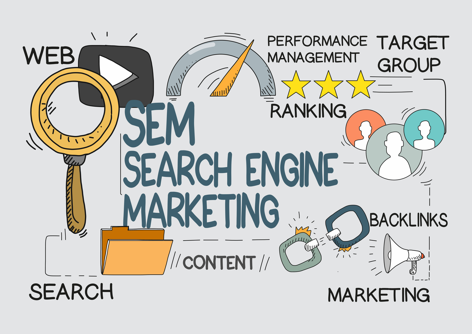 Study How Related Content material Can Enhance Search Engine Rating In New York?