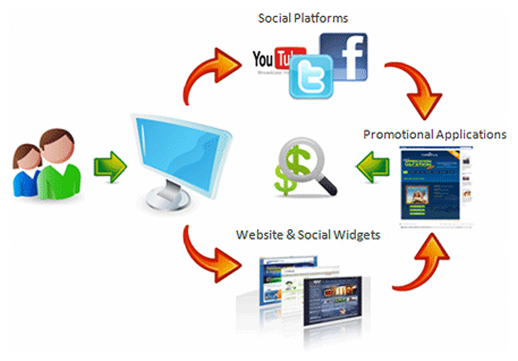 Issues That Your Digital Advertising Firm Will Do Higher For Your Enterprise