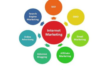 High Know-how Bookmarking Web sites