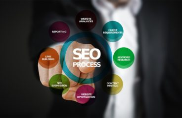 How SEO sunshine coast is helpful for business promotions?